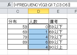 Excelで度数分布表を作成する方法(FREQUENCY) | officeヘルプサポート